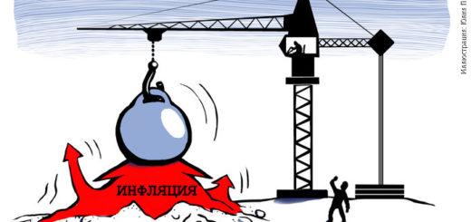 Таргетирование инфляции